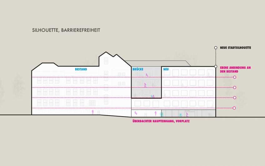 WB BG|BRG Mattersburg