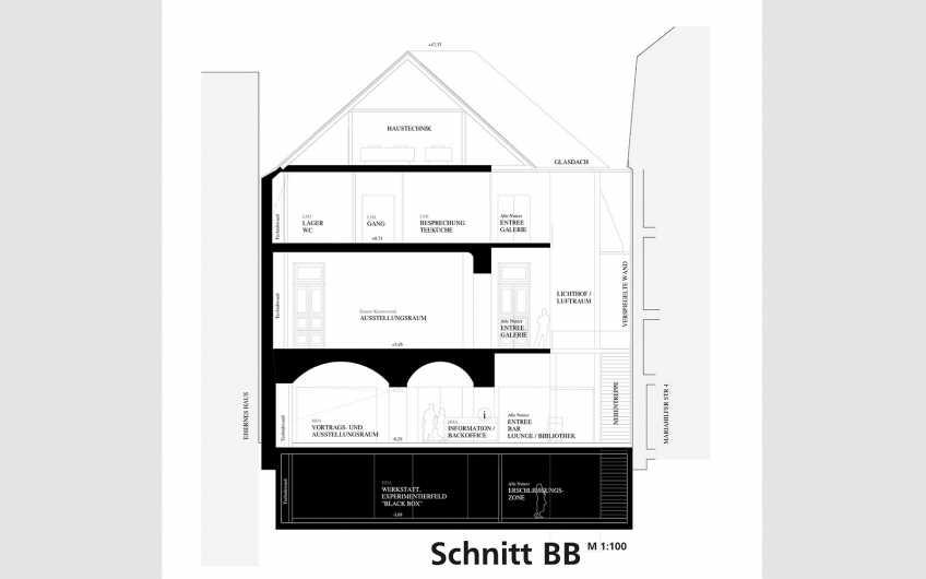 WB Revitalisierung Palais Thinnfeld